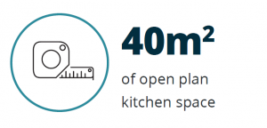 The Horizon kitchen area is 40 meters squared